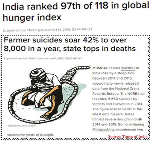farmer-suicide-hunger-index
